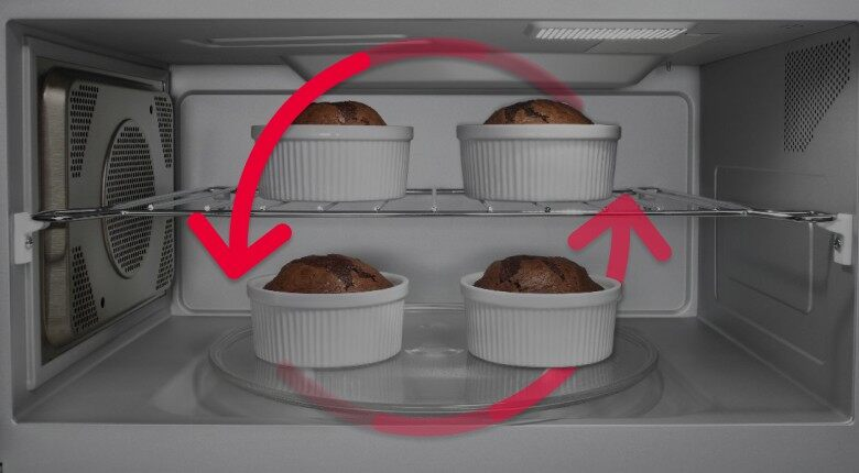 convection microwave oven uses and how it works?